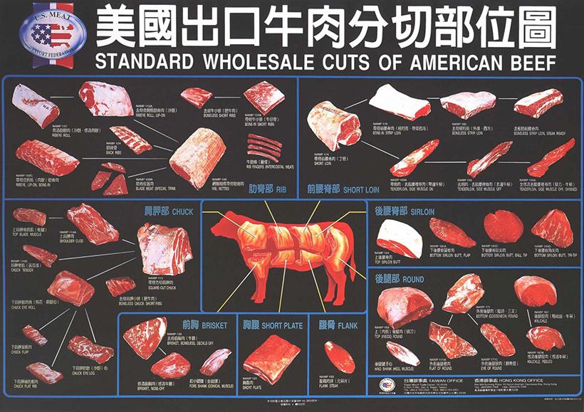 美國出口牛肉的分切部位圖